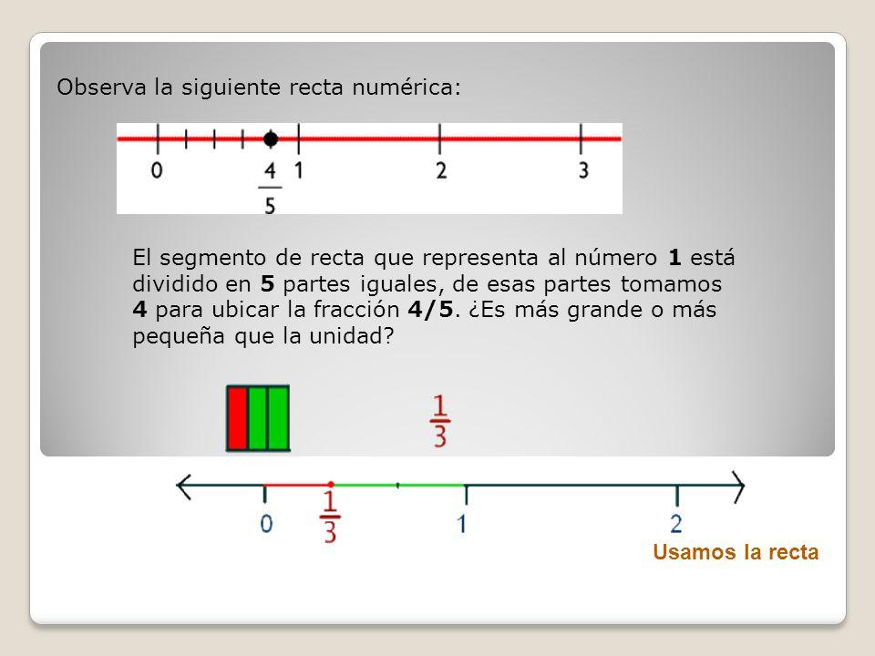 Observa la siguiente recta numérica: