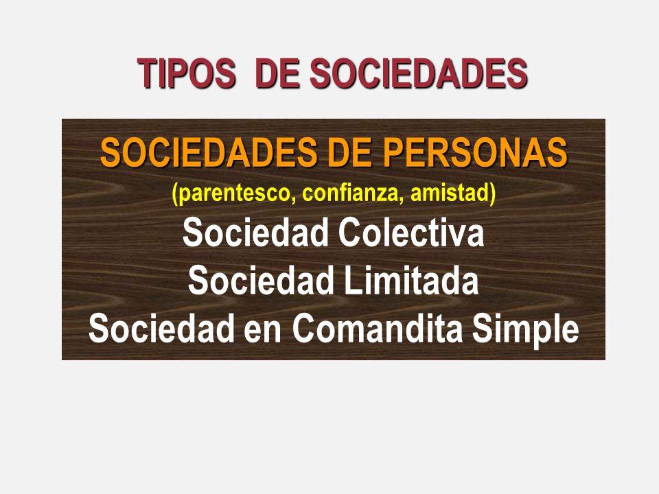 SOCIEDADES DE PERSONAS Sociedad Colectiva Sociedad Limitada