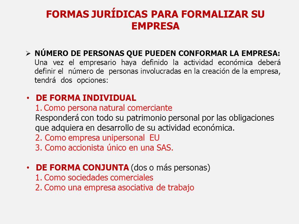 FORMAS JURÍDICAS PARA FORMALIZAR SU EMPRESA