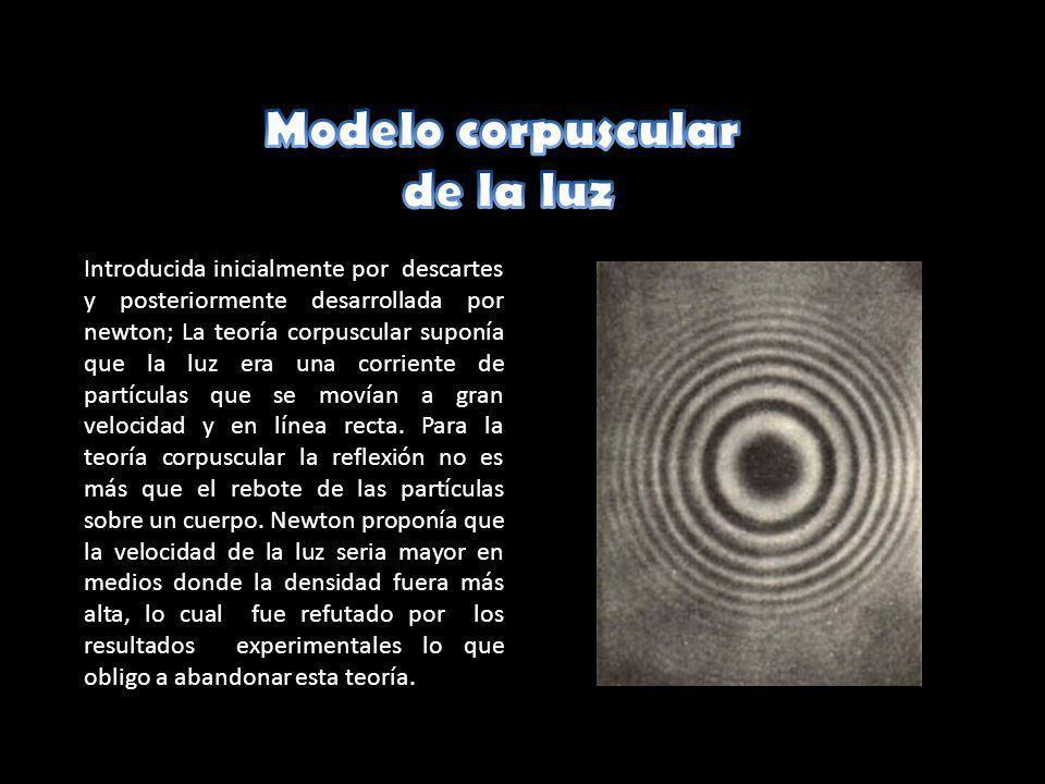 Modelo corpuscular de la luz