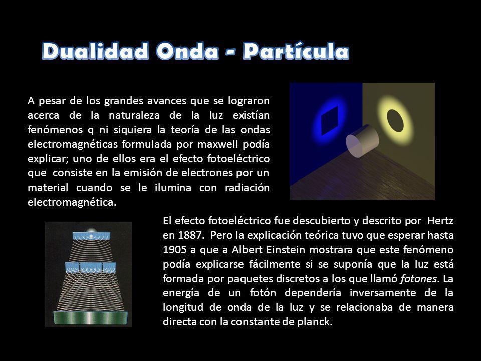 Dualidad Onda - Partícula