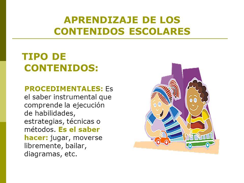 APRENDIZAJE DE LOS CONTENIDOS ESCOLARES