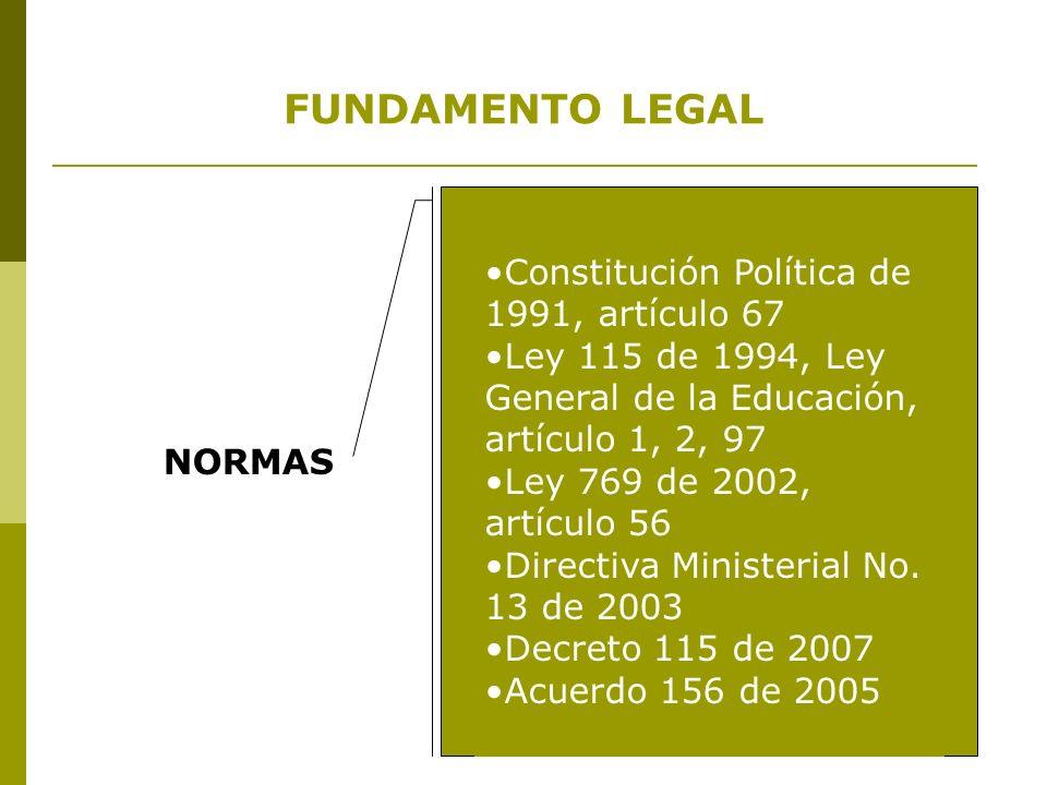 FUNDAMENTO LEGAL Constitución Política de 1991, artículo 67