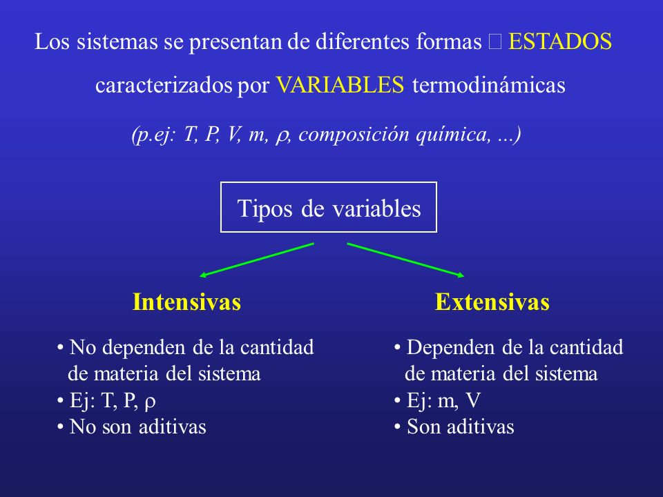 Intensivas Extensivas Tipos de variables