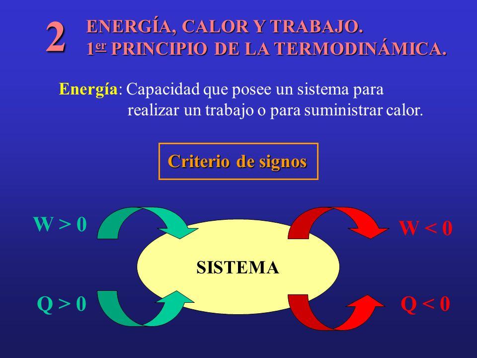 2 Q > 0 W > 0 W < 0 Q < 0 ENERGÍA, CALOR Y TRABAJO.