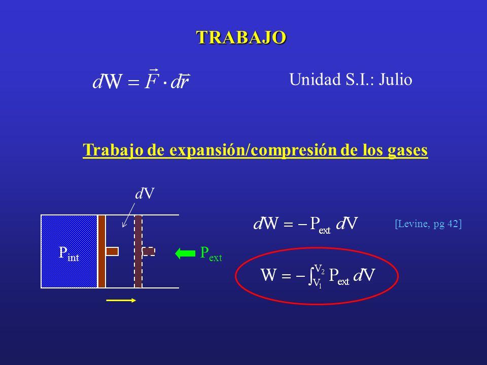 TRABAJO Unidad S.I.: Julio