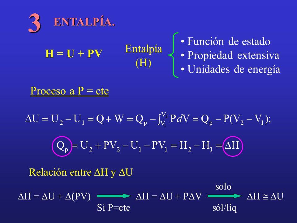 3 ENTALPÍA. Función de estado Entalpía Propiedad extensiva H = U + PV