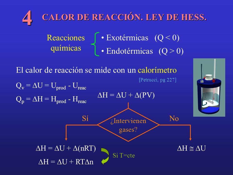 4 CALOR DE REACCIÓN. LEY DE HESS. Reacciones químicas
