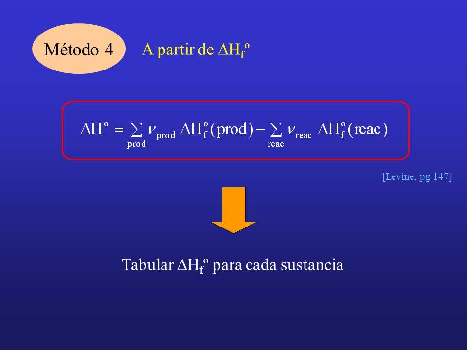 Método 4 A partir de DHfº Tabular DHfº para cada sustancia