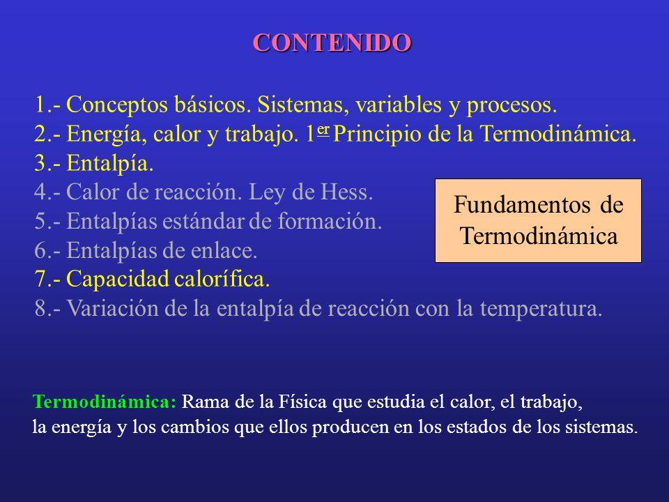 CONTENIDO Fundamentos de Termodinámica