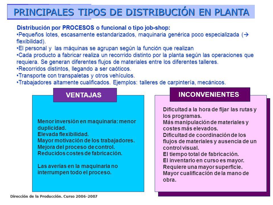 PRINCIPALES TIPOS DE DISTRIBUCIÓN EN PLANTA