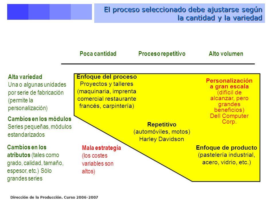 El proceso seleccionado debe ajustarse según la cantidad y la variedad