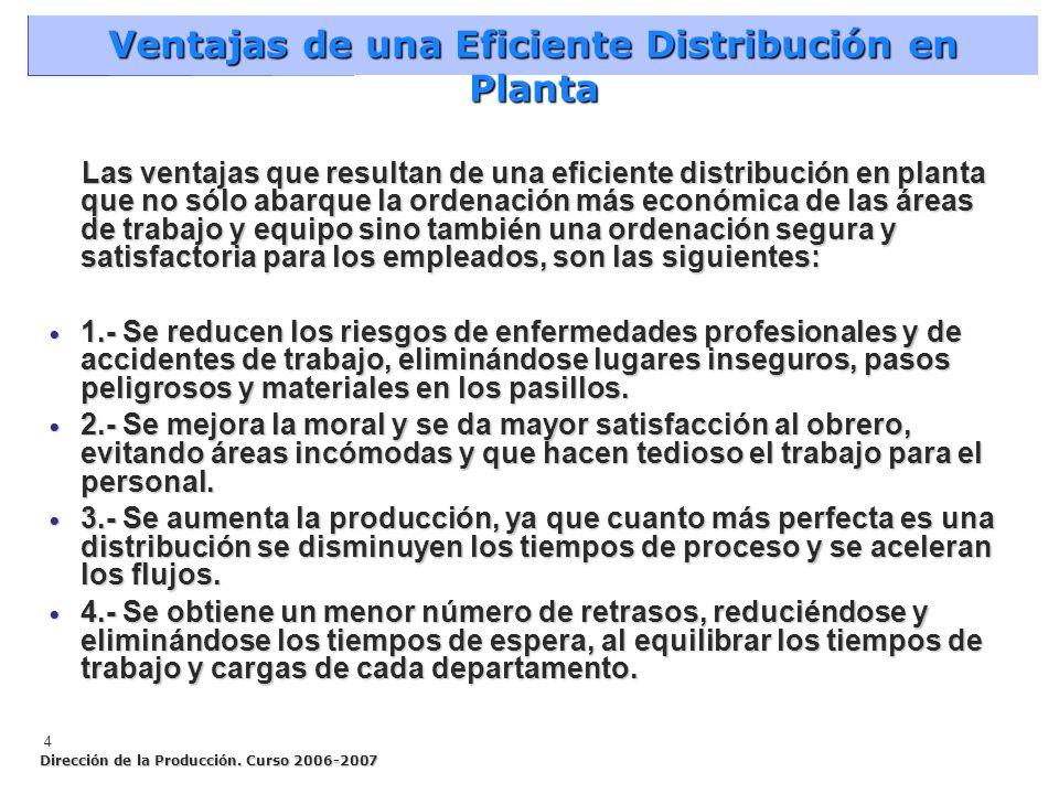 Ventajas de una Eficiente Distribución en Planta