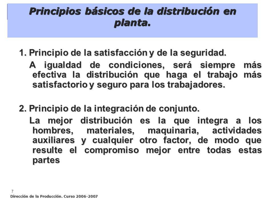 Principios básicos de la distribución en planta.