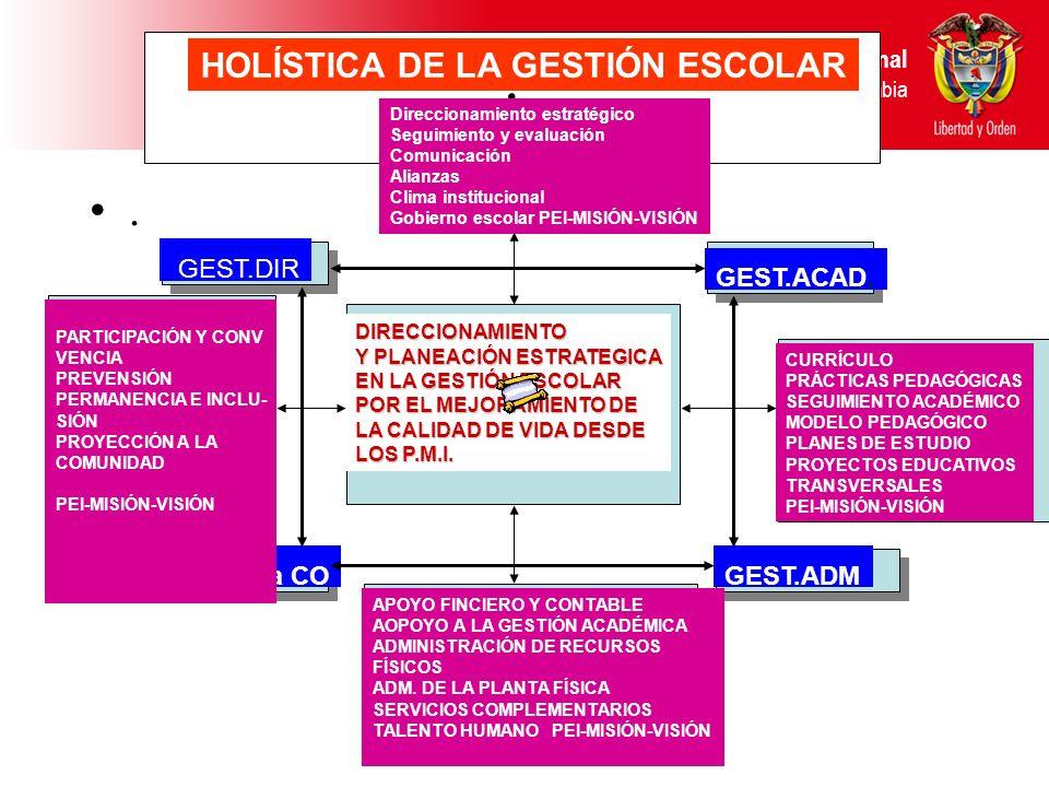 HOLÍSTICA DE LA GESTIÓN ESCOLAR
