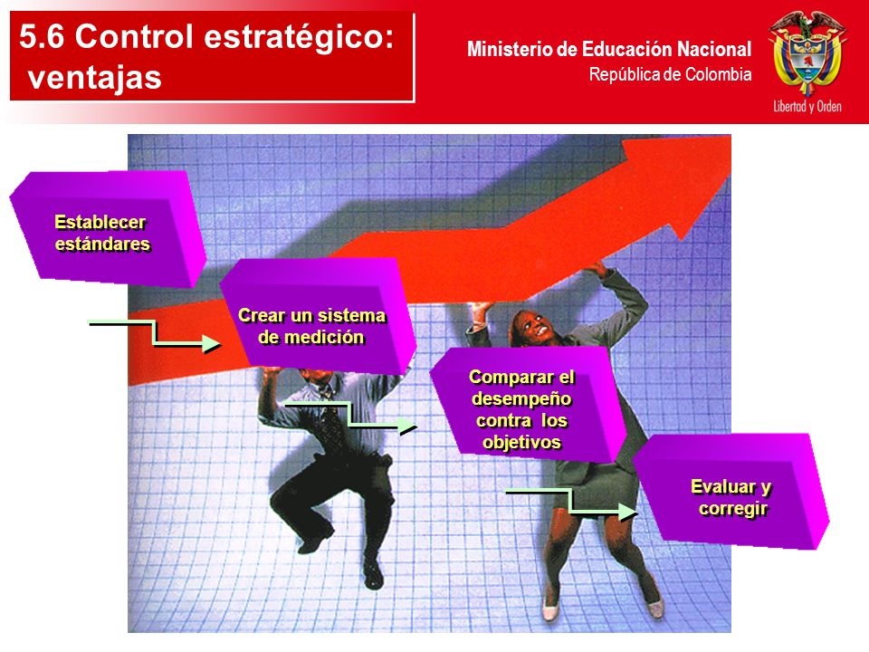 5.6 Control estratégico: ventajas Establecer estándares