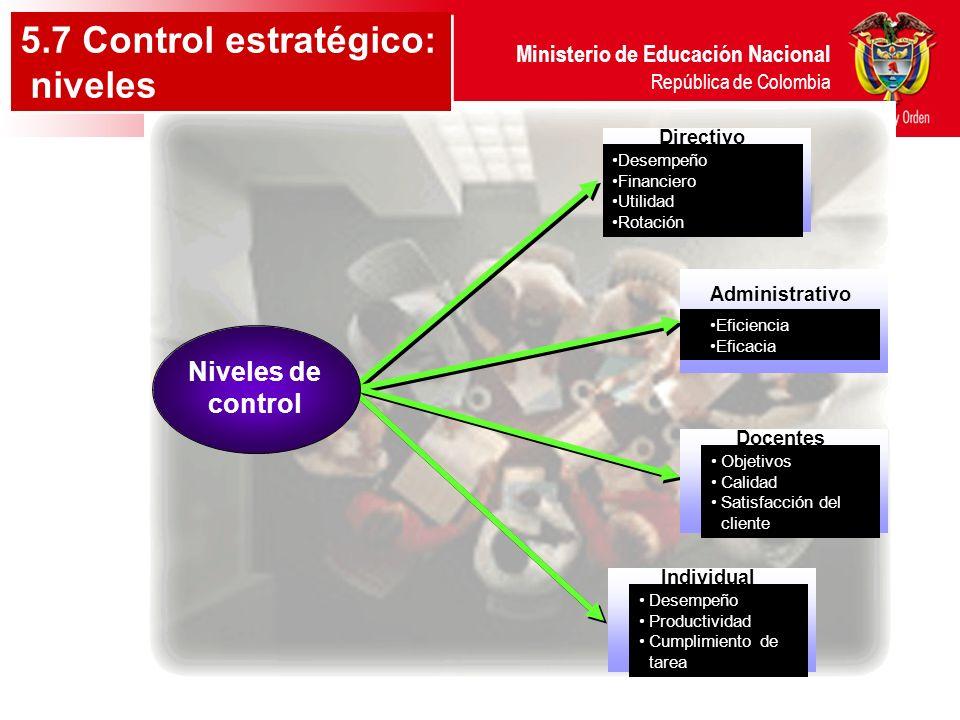 5.7 Control estratégico: niveles Niveles de control Directivo