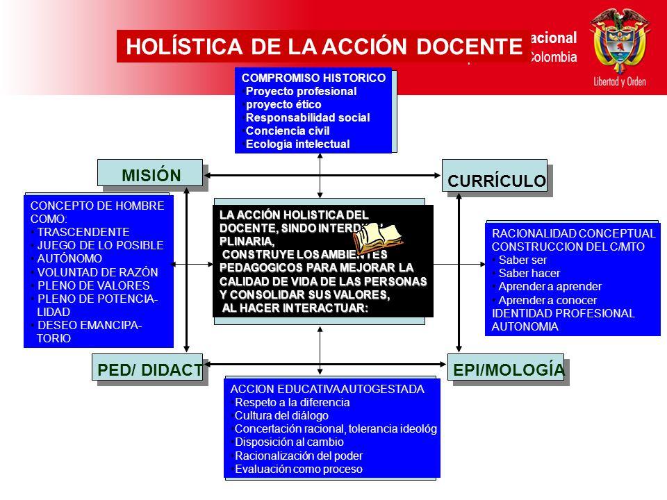 HOLÍSTICA DE LA ACCIÓN DOCENTE