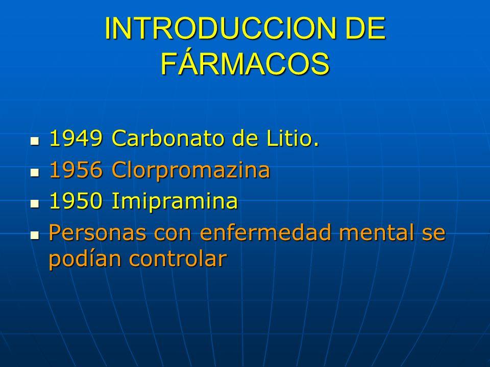 INTRODUCCION DE FÁRMACOS