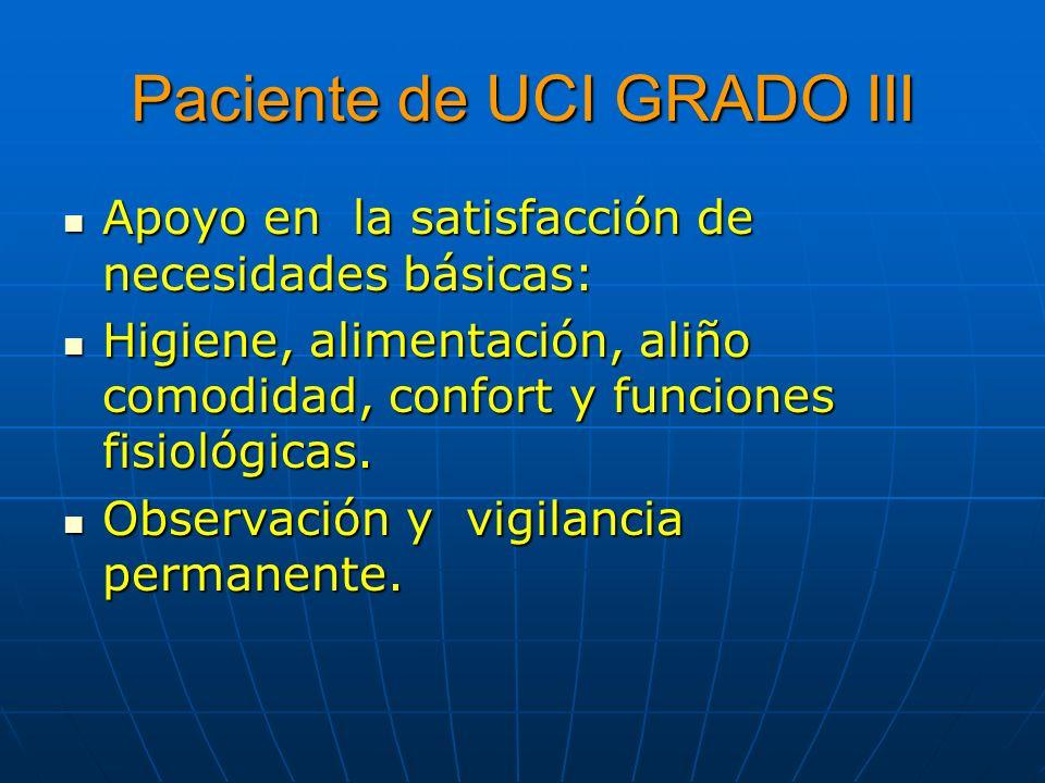 Paciente de UCI GRADO III