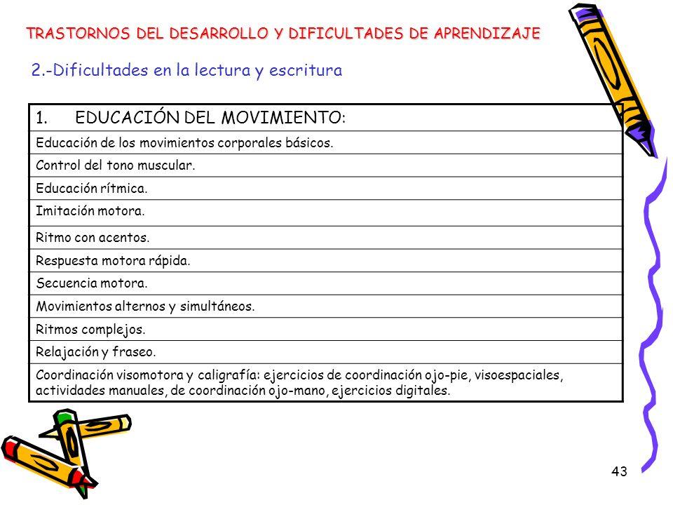 2.-Dificultades en la lectura y escritura EDUCACIÓN DEL MOVIMIENTO: