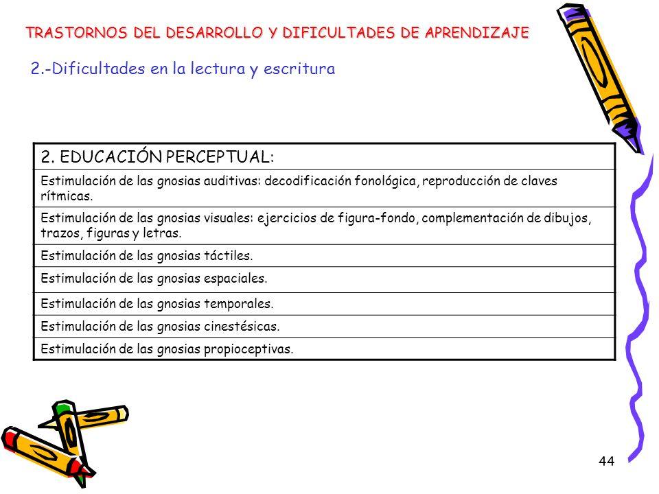 2.-Dificultades en la lectura y escritura 2. EDUCACIÓN PERCEPTUAL: