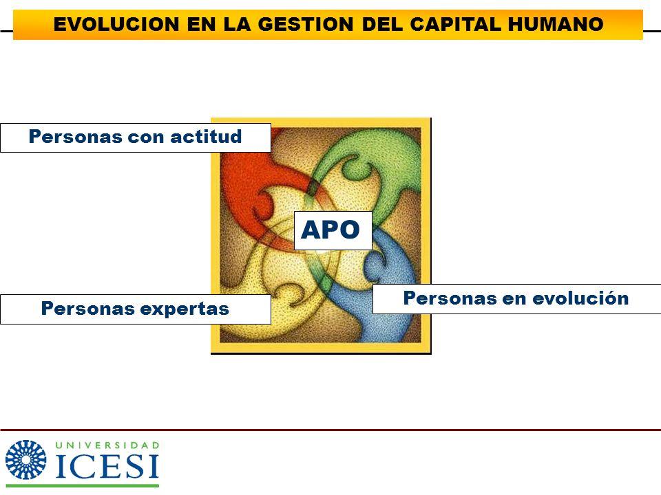 EVOLUCION EN LA GESTION DEL CAPITAL HUMANO