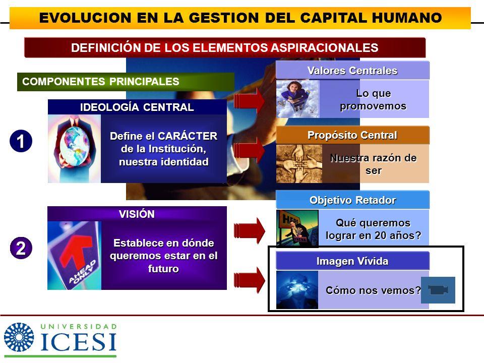 1 2 EVOLUCION EN LA GESTION DEL CAPITAL HUMANO