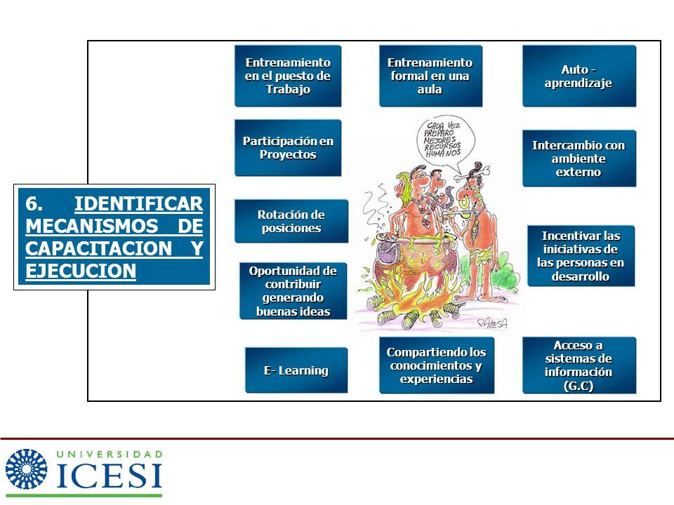6. IDENTIFICAR MECANISMOS DE CAPACITACION Y EJECUCION