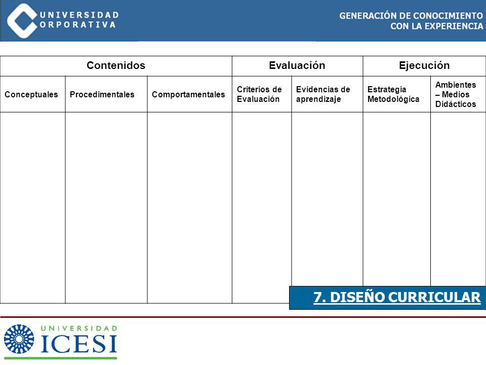 7. DISEÑO CURRICULAR Contenidos Evaluación Ejecución 42 Conceptuales