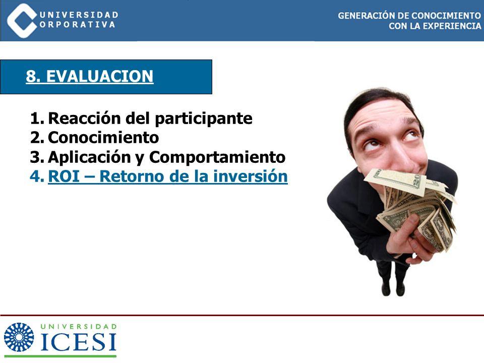 8. EVALUACION Reacción del participante. Conocimiento.