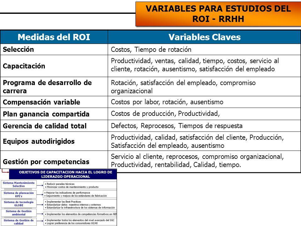 VARIABLES PARA ESTUDIOS DEL ROI - RRHH