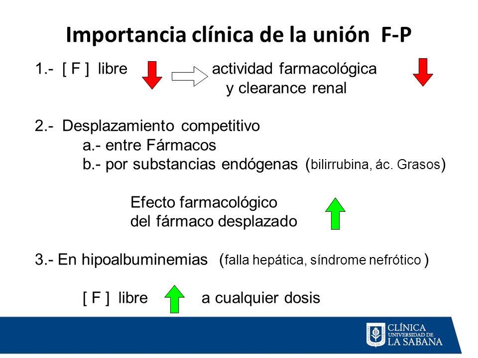Importancia clínica de la unión F-P