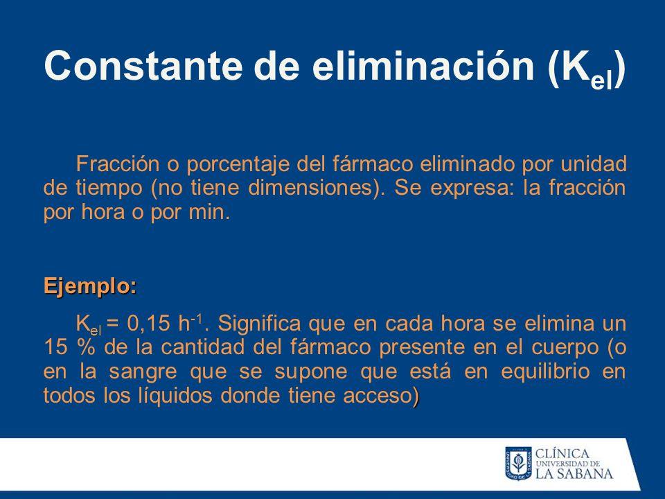 Constante de eliminación (Kel)