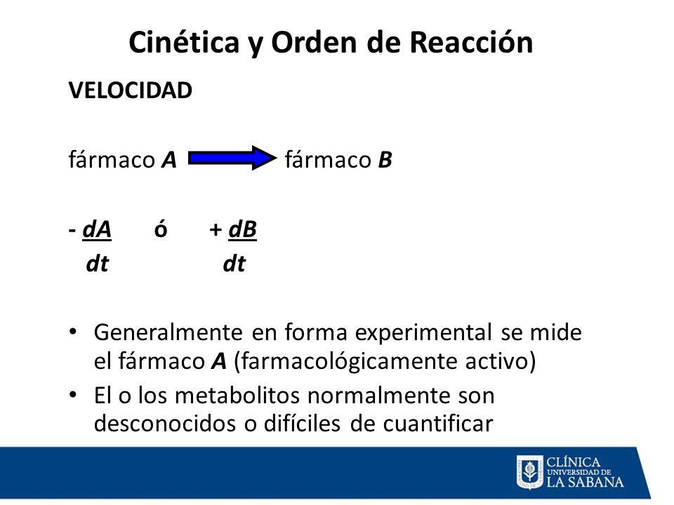 Cinética y Orden de Reacción