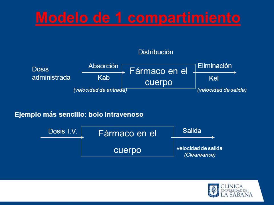 Modelo de 1 compartimiento