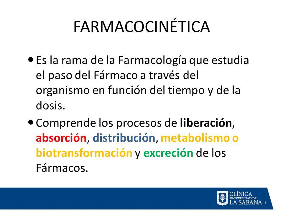 FARMACOCINÉTICA Es la rama de la Farmacología que estudia el paso del Fármaco a través del organismo en función del tiempo y de la dosis.