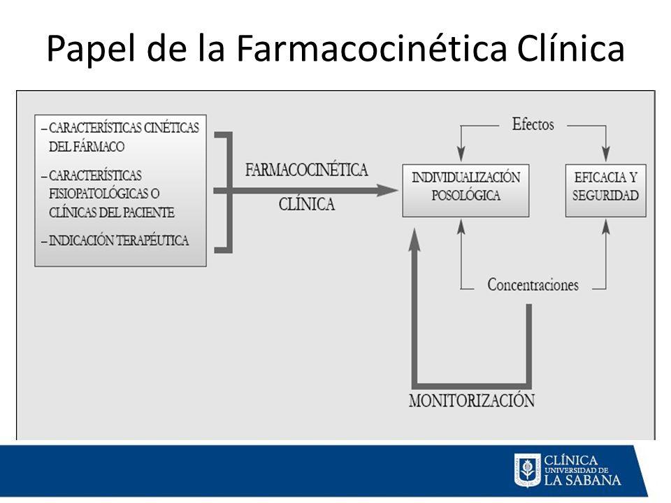 Papel de la Farmacocinética Clínica