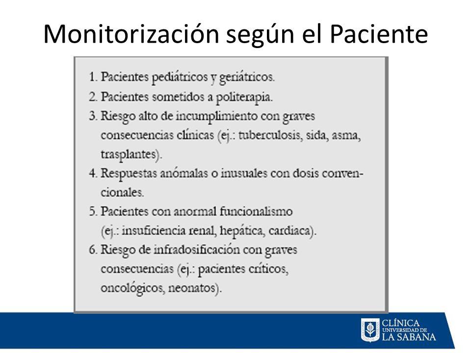 Monitorización según el Paciente
