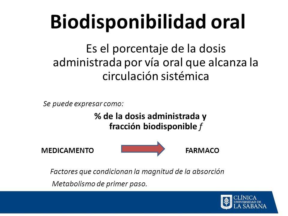 Biodisponibilidad oral