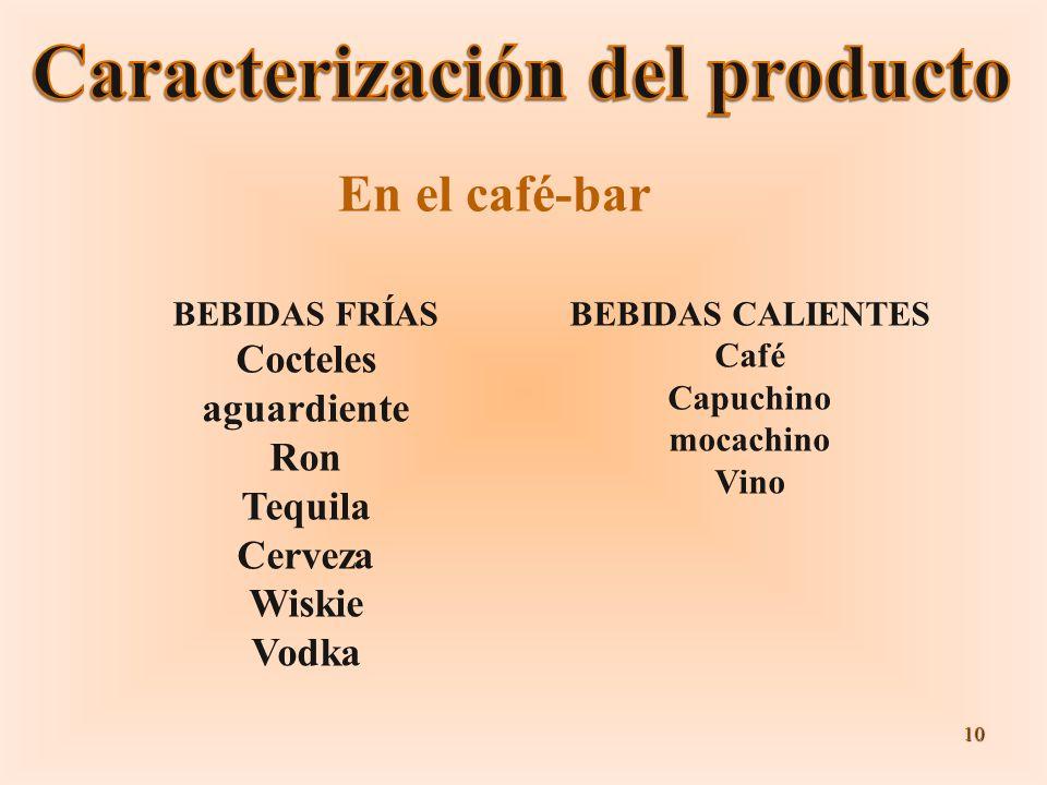 Caracterización del producto
