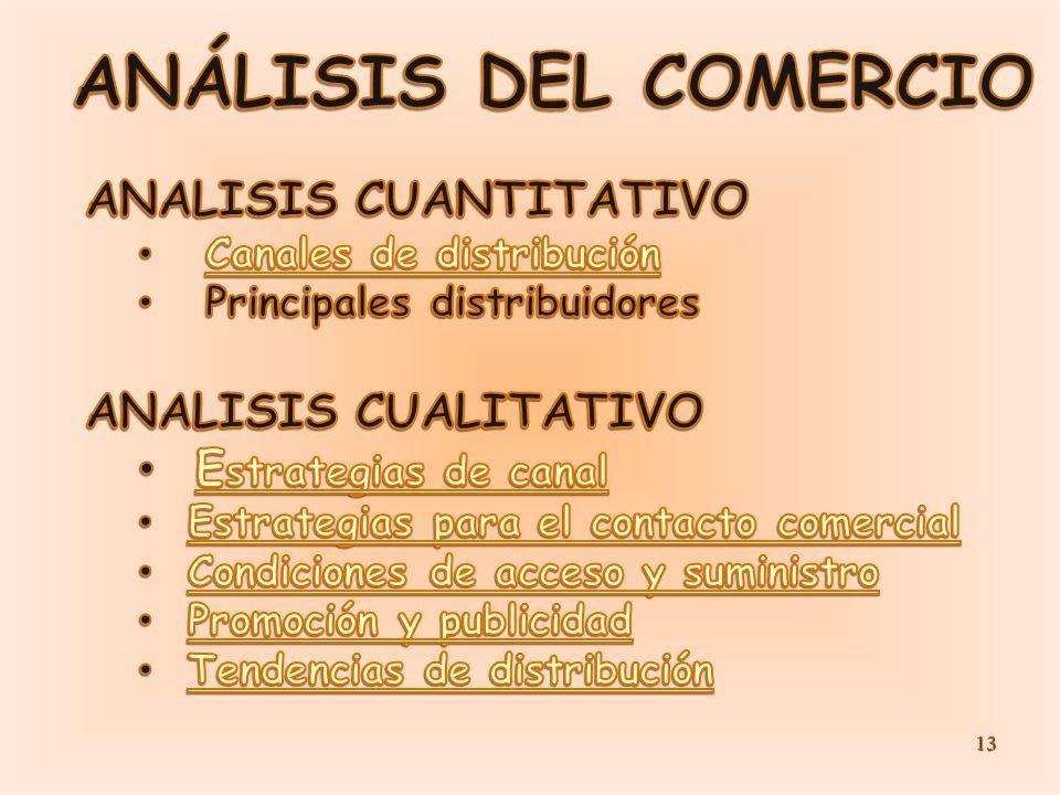 ANÁLISIS DEL COMERCIO ANALISIS CUANTITATIVO ANALISIS CUALITATIVO