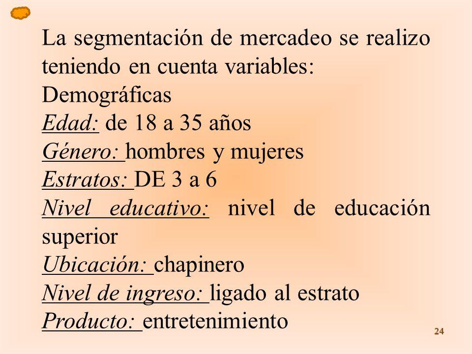 La segmentación de mercadeo se realizo teniendo en cuenta variables: