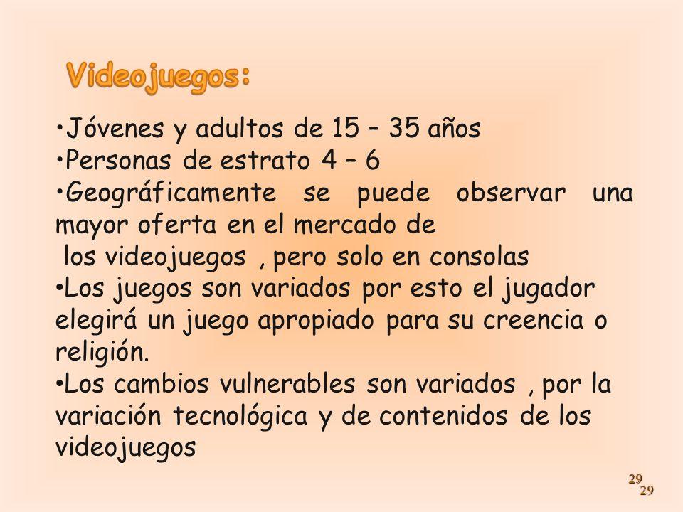 Videojuegos: Jóvenes y adultos de 15 – 35 años