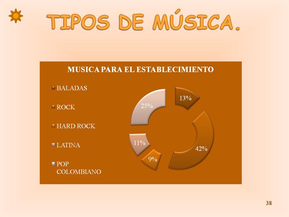TIPOS DE MÚSICA.