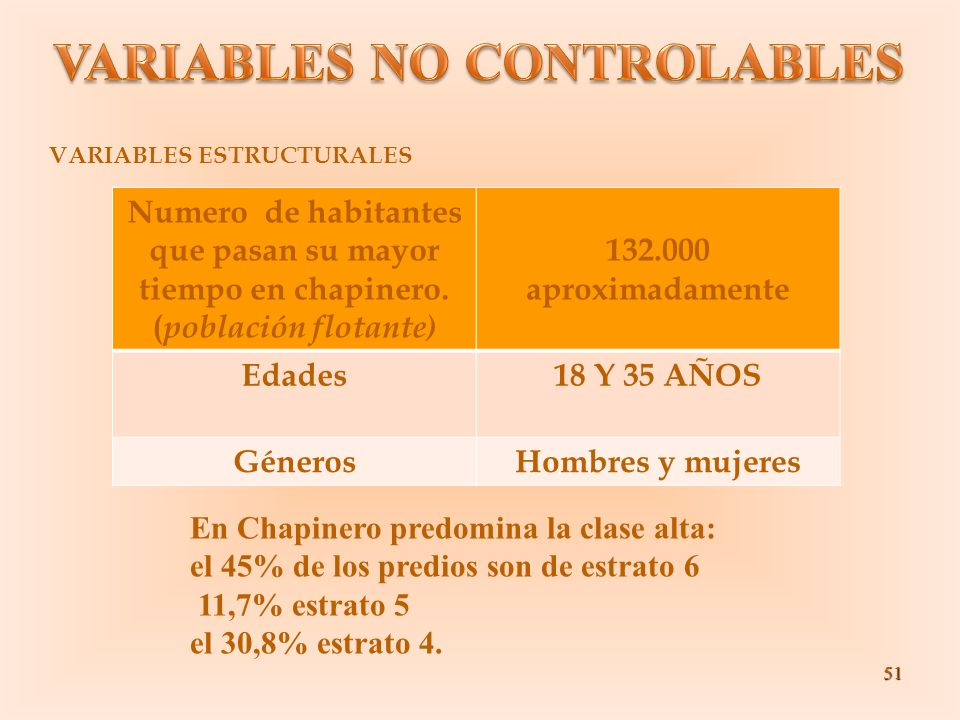 VARIABLES NO CONTROLABLES VARIABLES ESTRUCTURALES