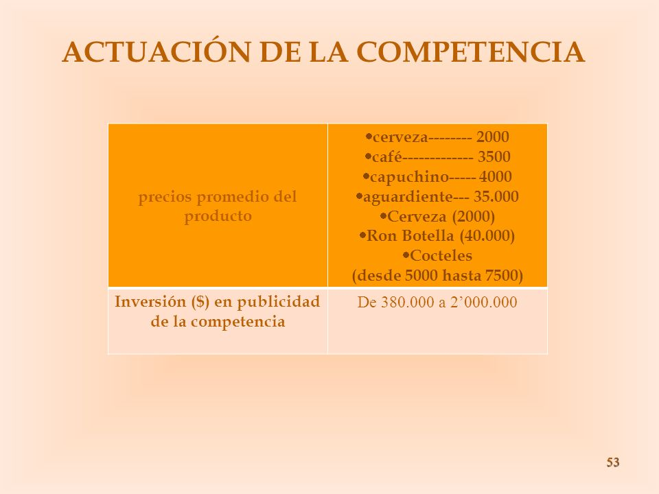 ACTUACIÓN DE LA COMPETENCIA
