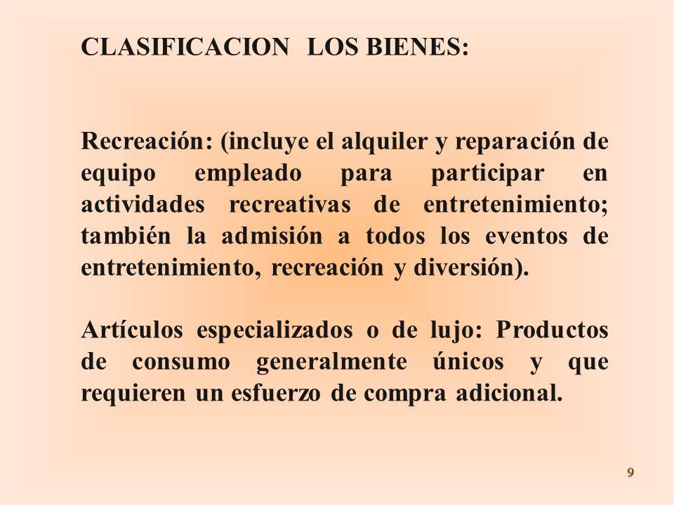 CLASIFICACION LOS BIENES: