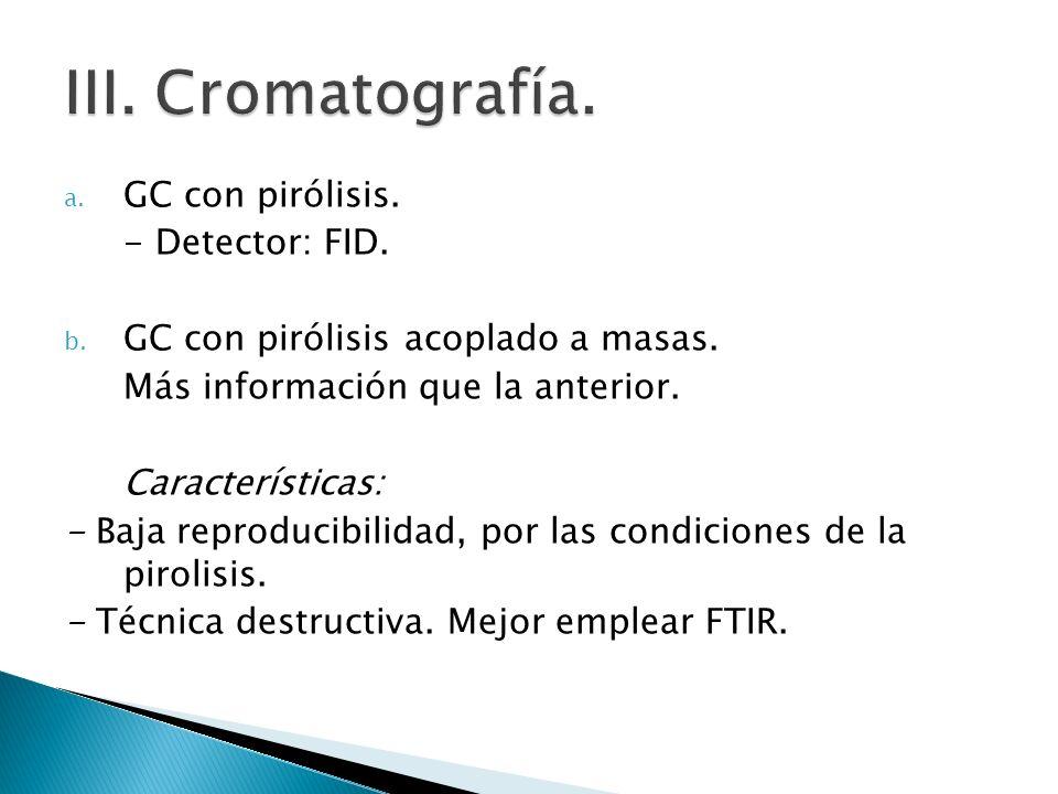III. Cromatografía. GC con pirólisis. - Detector: FID.