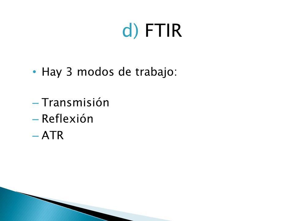 d) FTIR Hay 3 modos de trabajo: Transmisión Reflexión ATR